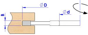 F10 Fresa para ranurar a lo largo de la fibra. Esquema de trabajo con cotas nominadas, SKU: F10